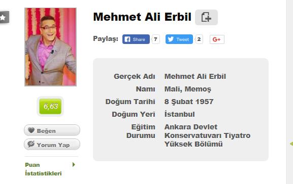 Mehmet Ali Erbil harddisk dolumu, Mehmet Ali Erbil yeşilçam, Mehmet Ali Erbil filmleri, Mehmet Ali Erbil hayatı, Mehmet Ali Erbil filmleri indir, Mehmet Ali Erbil filmleri izle, Hdd dolumu